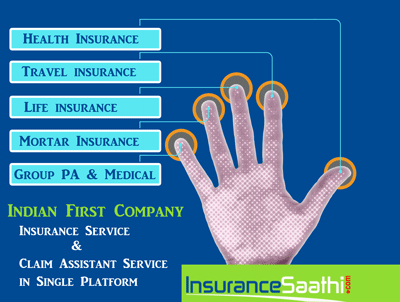 Health insurance, life insurance, motor insurance, Travel insurance, Group PA & Medical insurance Service provide company in Hyderabad